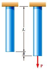 شکل و ایجاد تنش در میله فلزی بر اثر نیروی P - بررسی خستگی در سازه فولادی و بتنی - 2