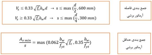 آرماتورهای برشی خاموت ها - حداقل و حداکثر آرماتور در انواع المان های بتنی - 5