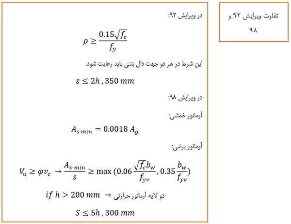 های حداقل و حداکثر آرماتور در دال ها - حداقل و حداکثر آرماتور در انواع المان های بتنی - 12