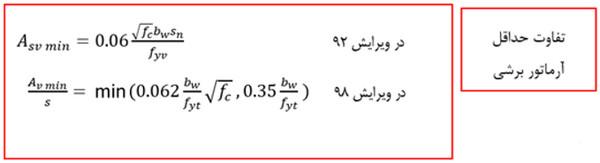 حداقل آرماتور برشی در سال97 - حداقل و حداکثر آرماتور در انواع المان های بتنی - 2