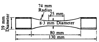 مورد استفاده در آزمون خستگی سازه فولادی - بررسی خستگی در سازه فولادی و بتنی - 8