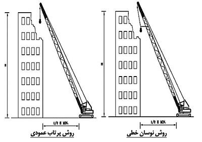 تخریب ساختمان - عملیات تخریب ساختمان - 7