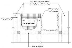 تخریب تیرهای طره در ساختمان 1 - 3