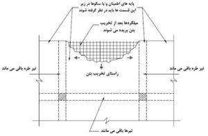 سازه های بتنی 1 - 3