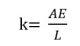 محوری 1 - تفسیر تفاوت سختی و مقاومت - 7