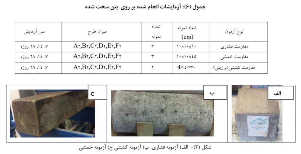 تاثیر نسبت طول به قطرالیاف پلی پروپیلن - بررسی تاثیر نسبت طول به قطر(L/D) الیاف پلی پروپیلن - 4