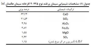 شیمیایی سیمان پرتلند - 3